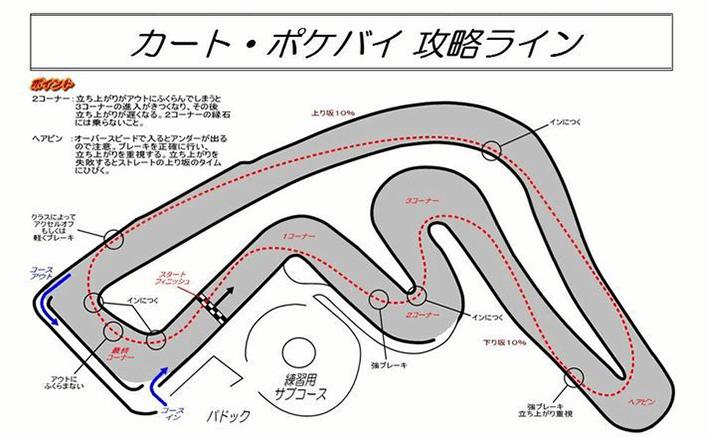 コース走行ルート紹介